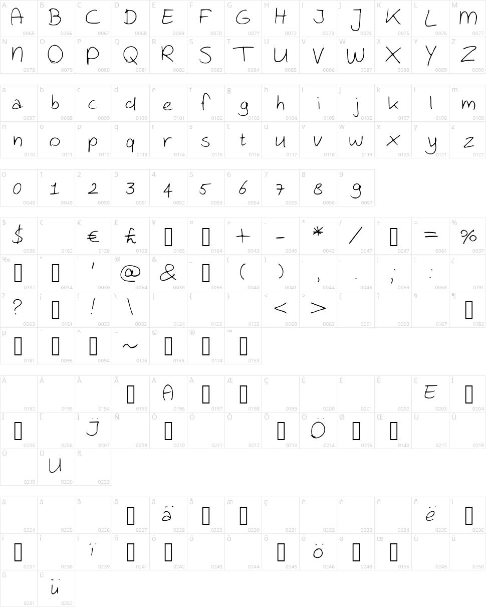 Ruben Koops Character Map