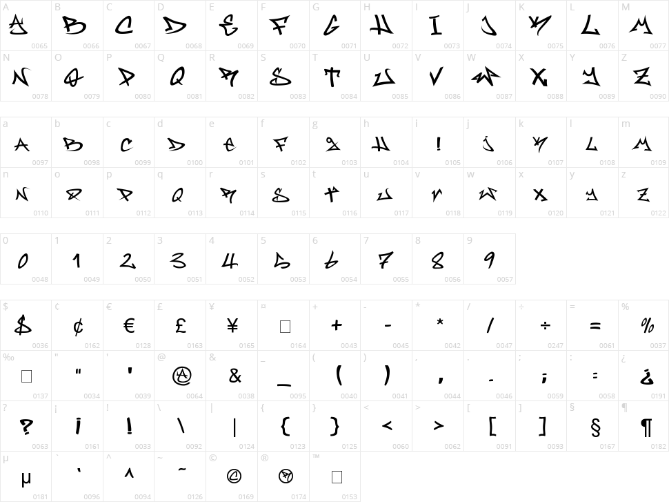 Rufa Character Map