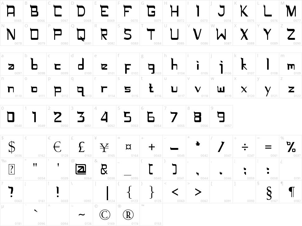 Rugamika Character Map