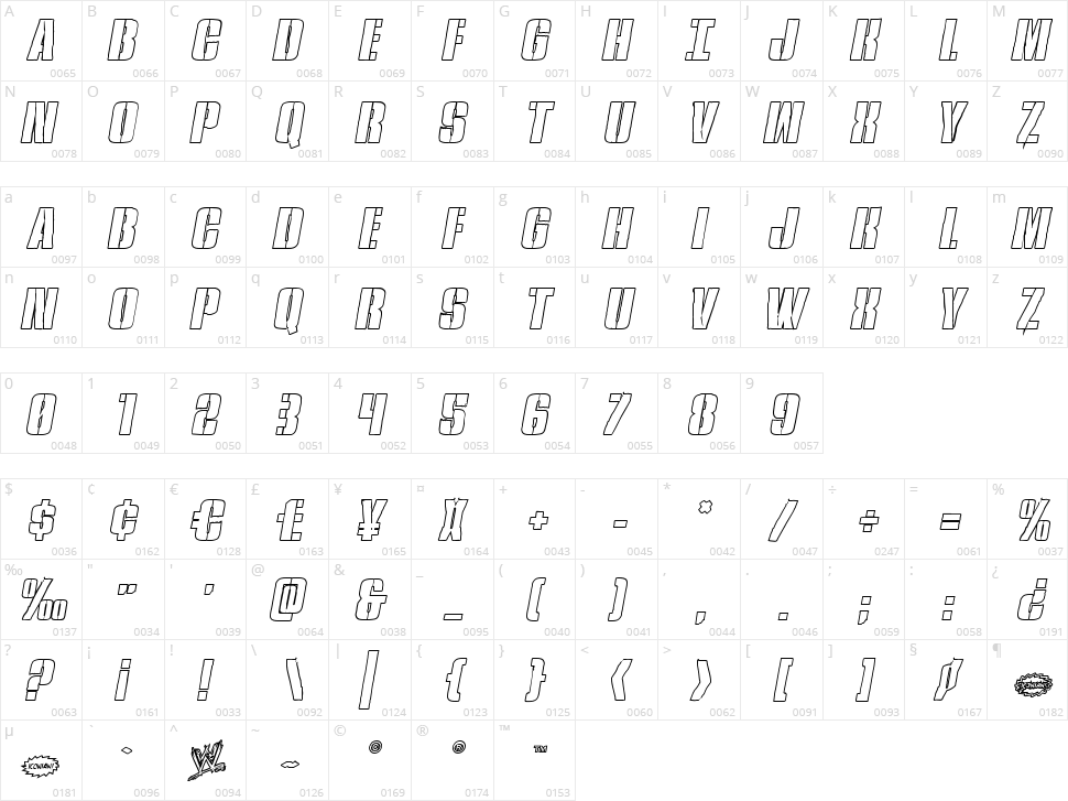 Rumble Tumble Character Map