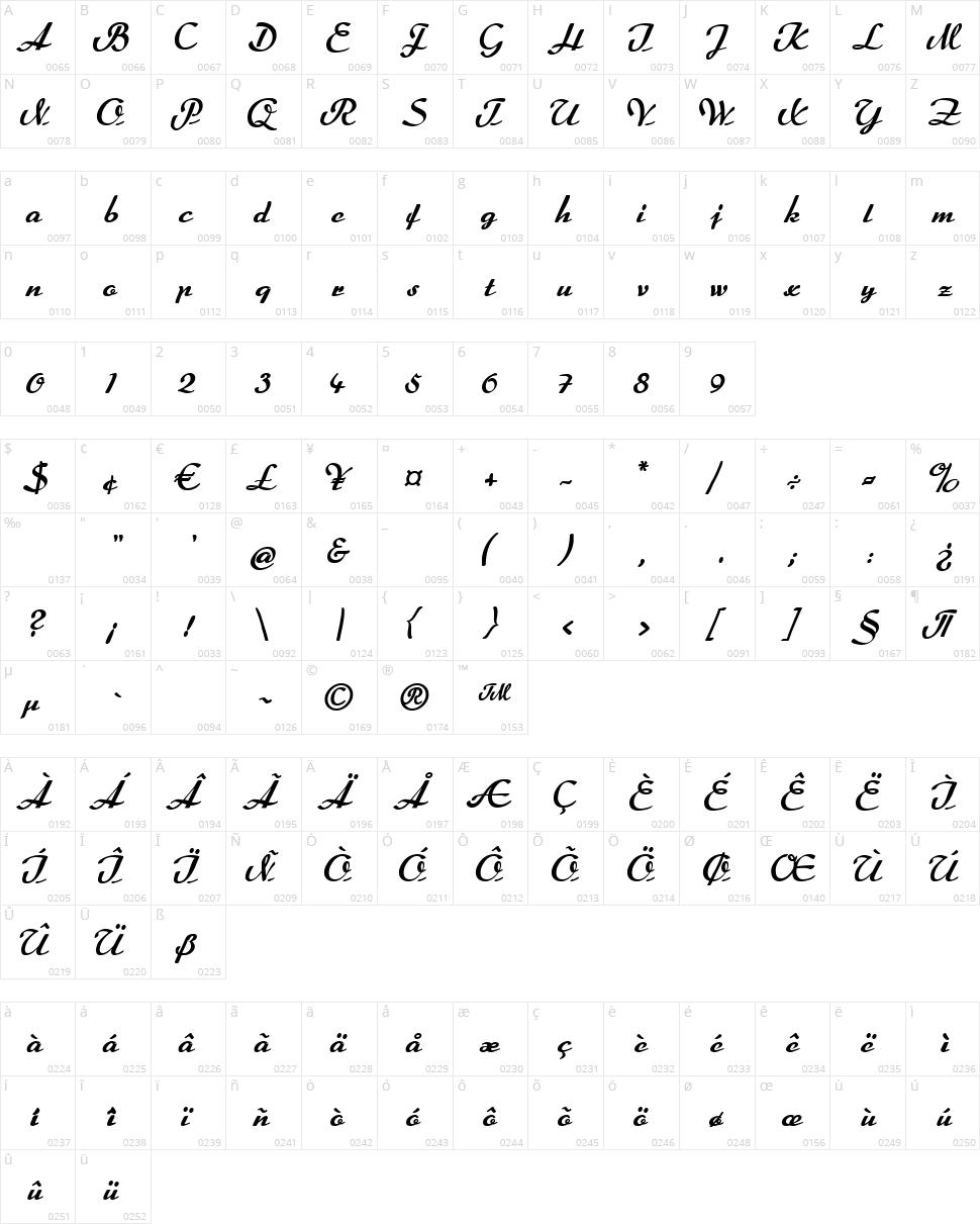 Rumburak Character Map