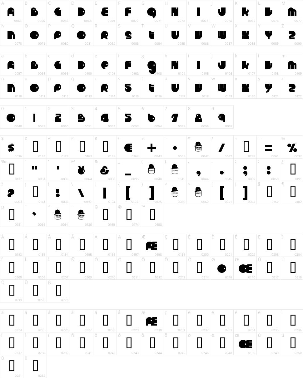Run Tron 1983 Character Map