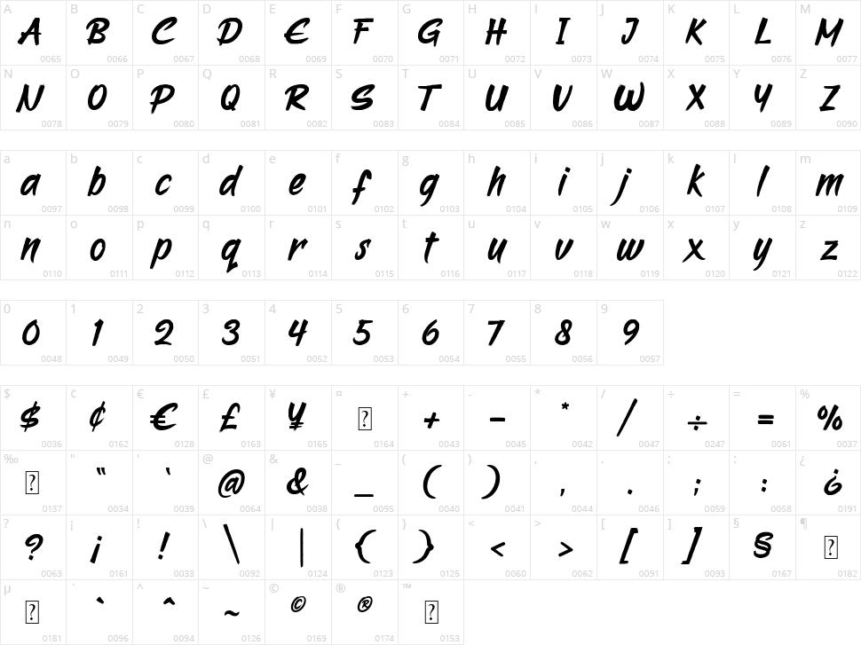 Runcrow Character Map