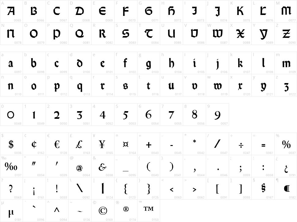 Rundgotisch Rauh Character Map