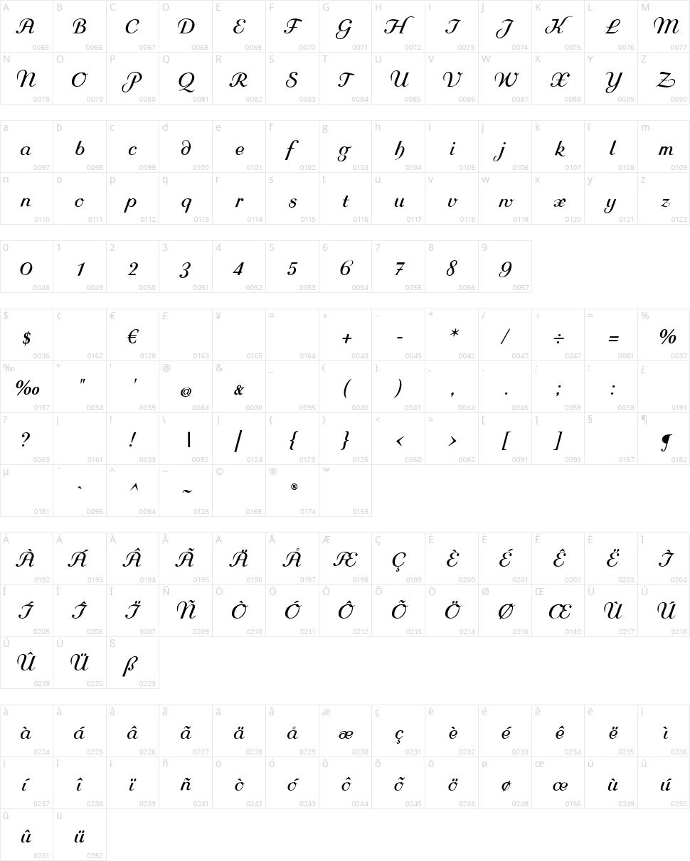 Rundkursiv Character Map