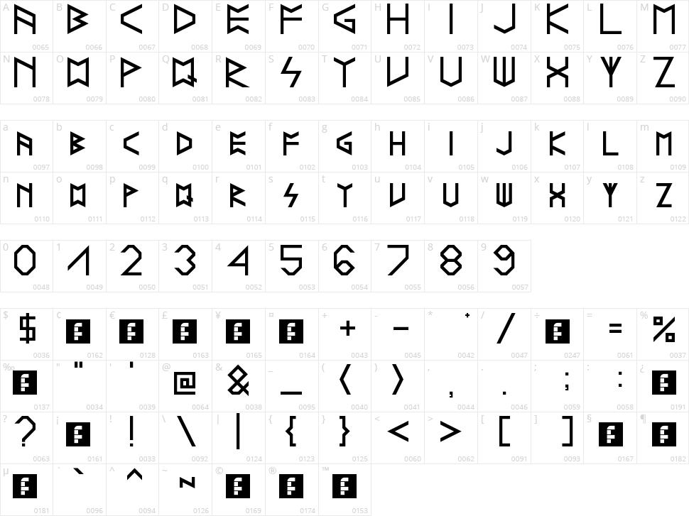 Runelike Character Map