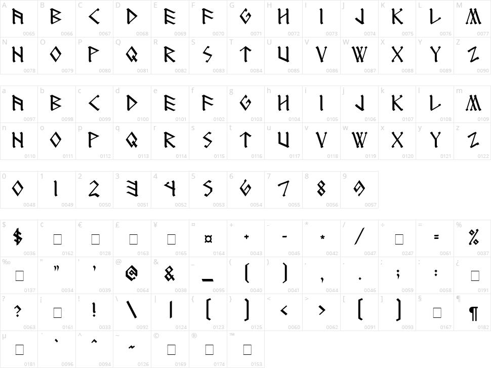 RunEnglish Character Map