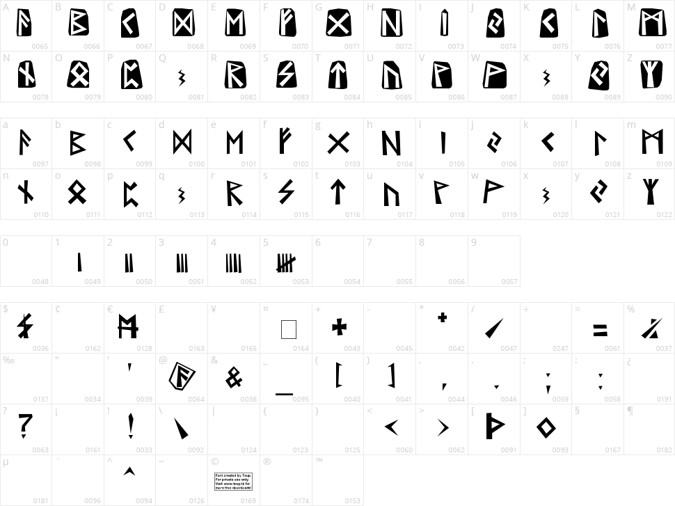 Runes Character Map