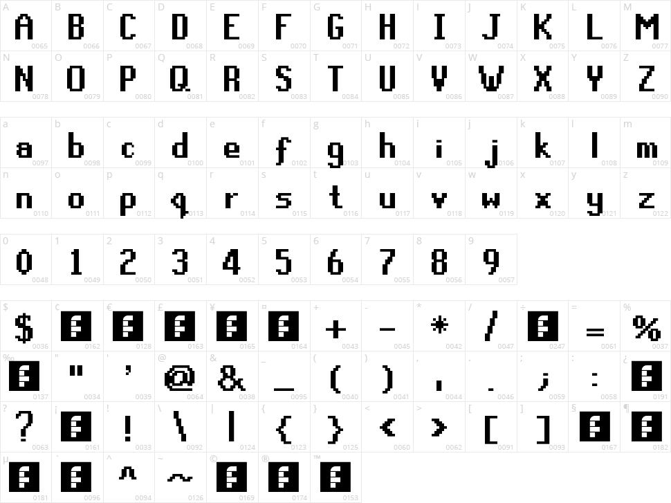 RuneScape UF Character Map