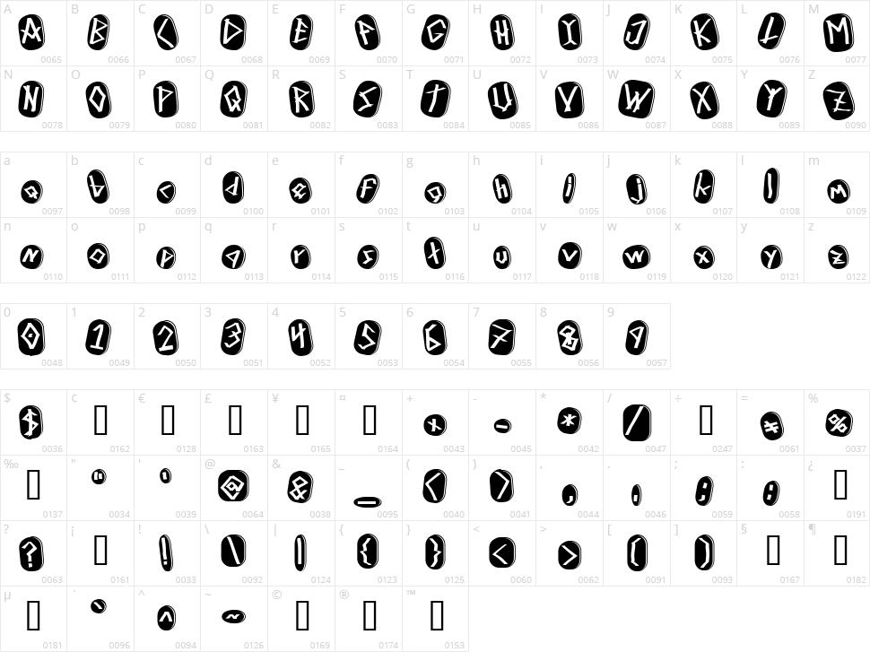 Runez of Omega Character Map