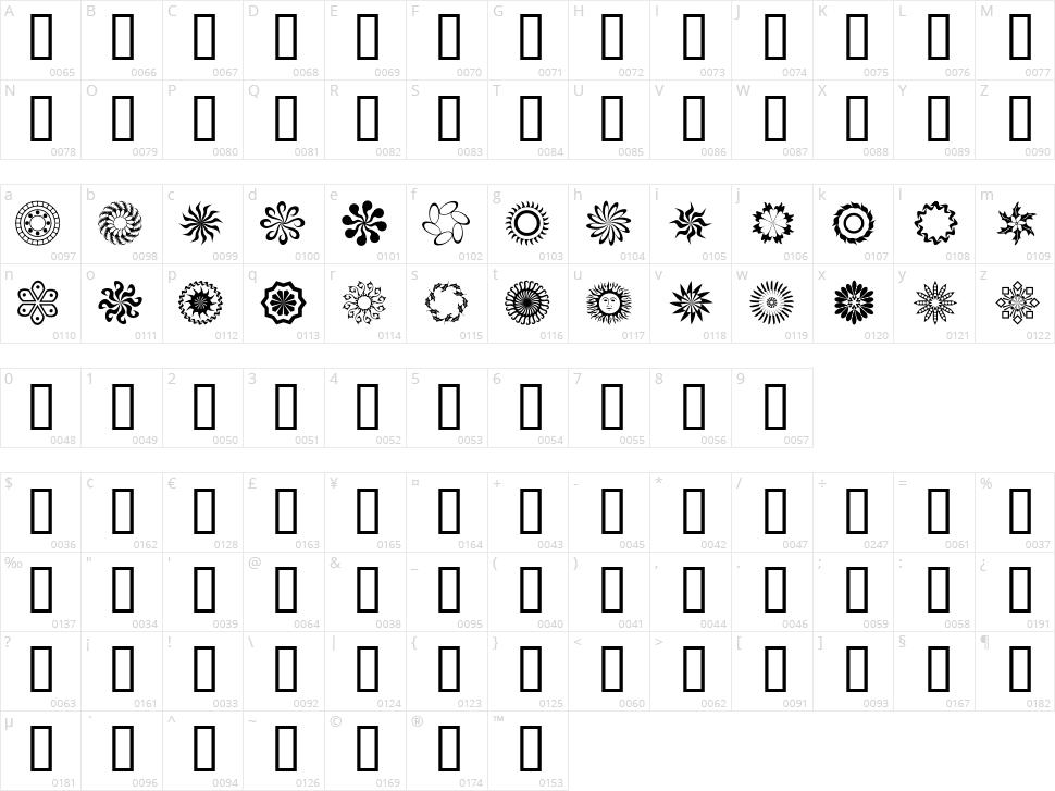 Running N Circles Character Map