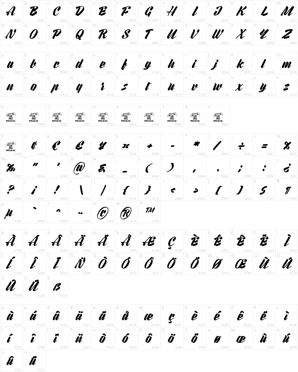 Rurable Character Map