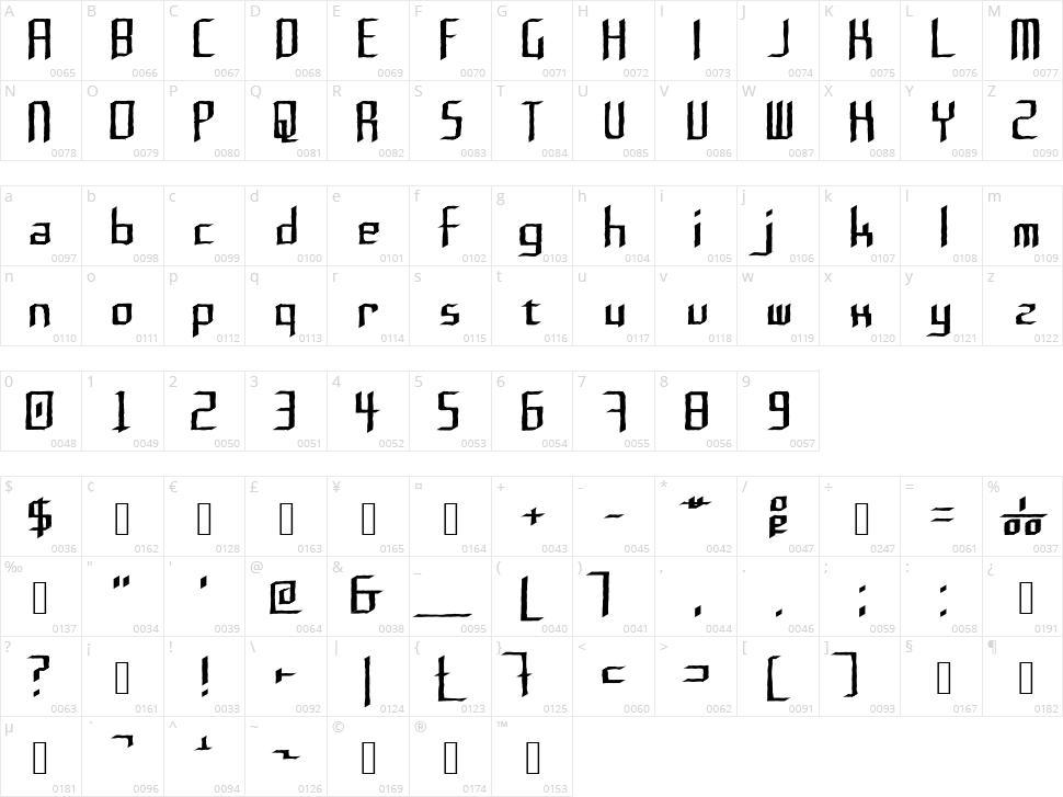 Rushil Character Map