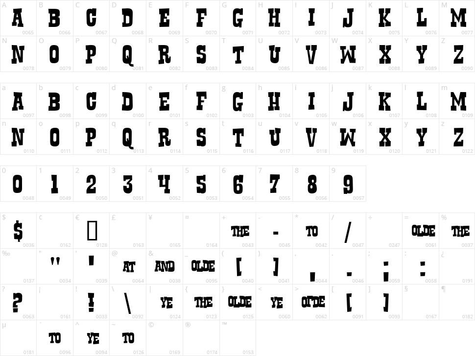 Rustler Character Map