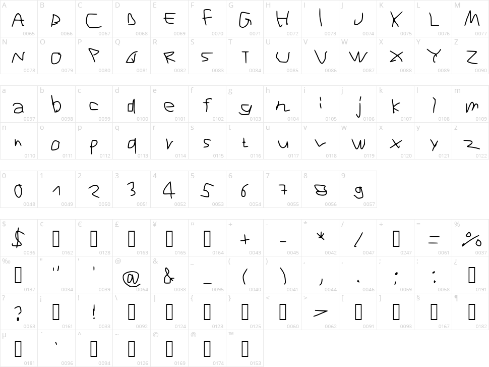 RVn Font of Doom 1 Character Map
