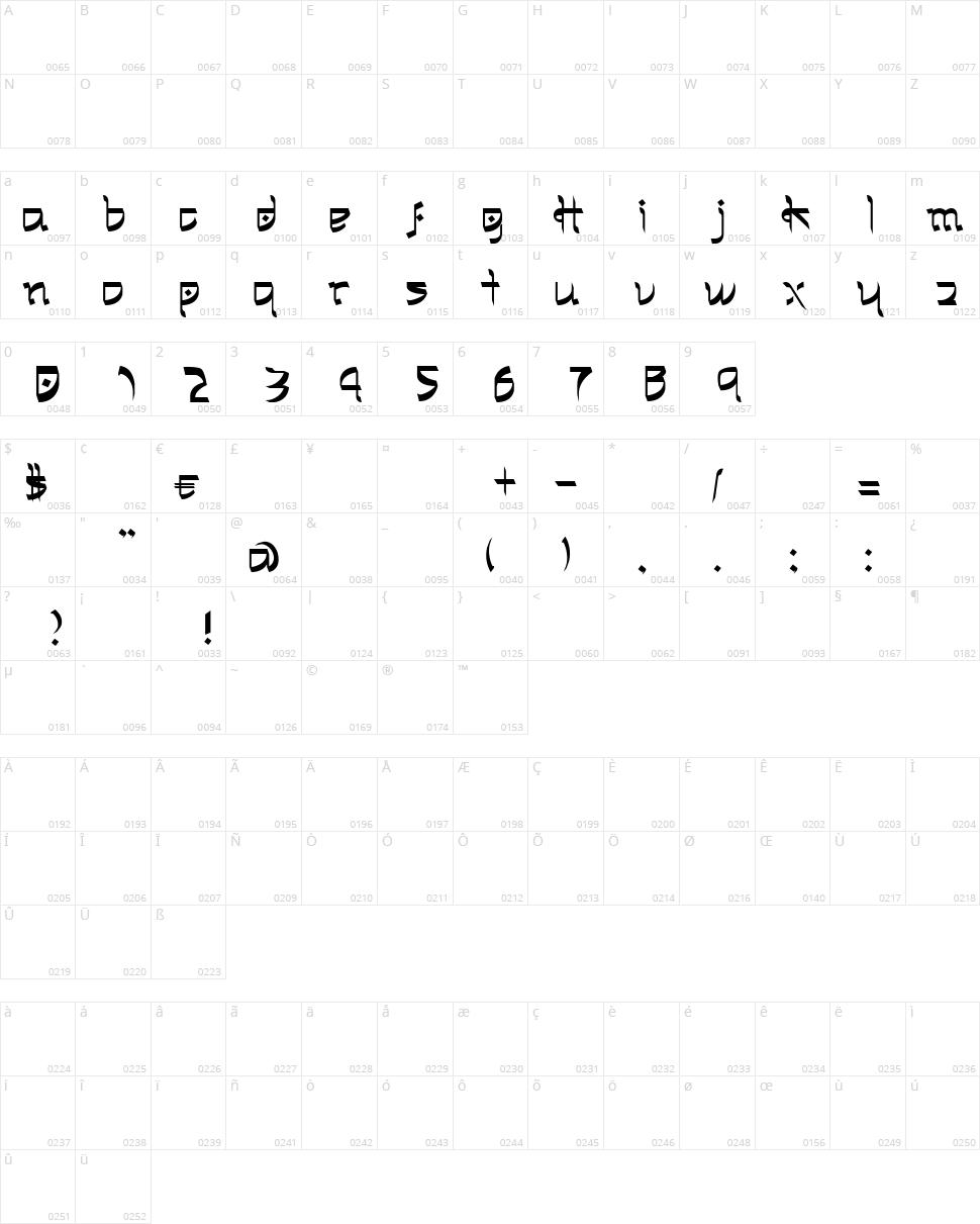 Ryja Character Map