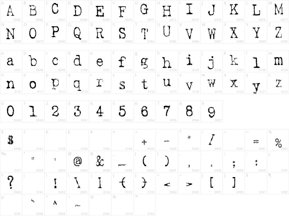 SA Inkspot Character Map