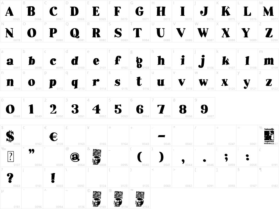 Sabandija Asquerosa Character Map