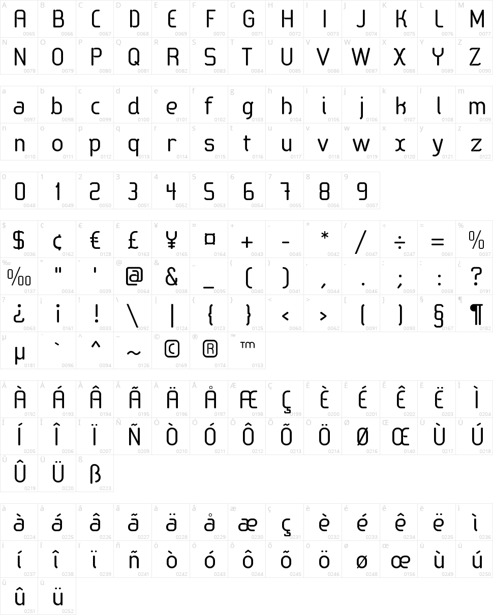 Sabática Character Map