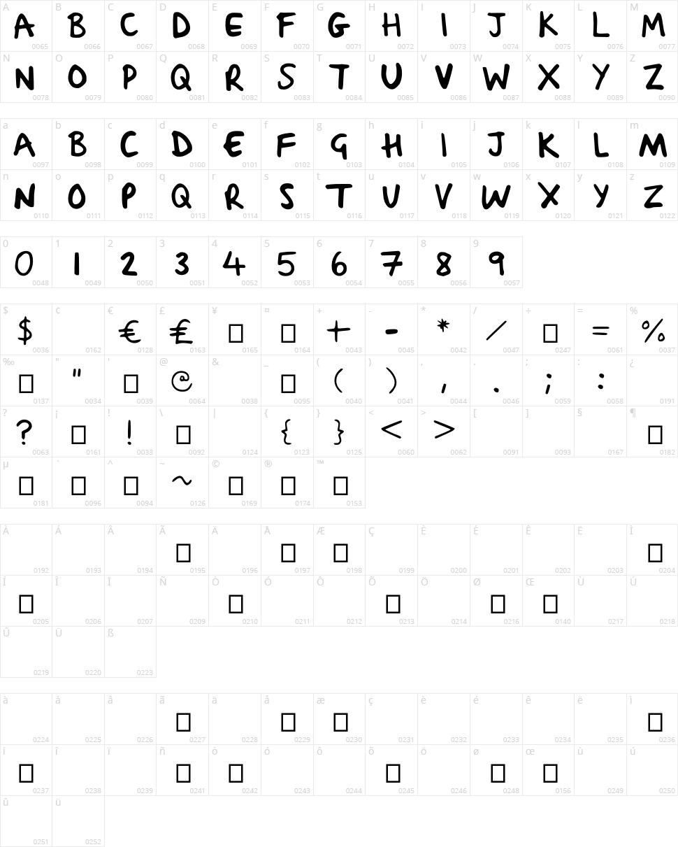 Sacha Sharpie Character Map