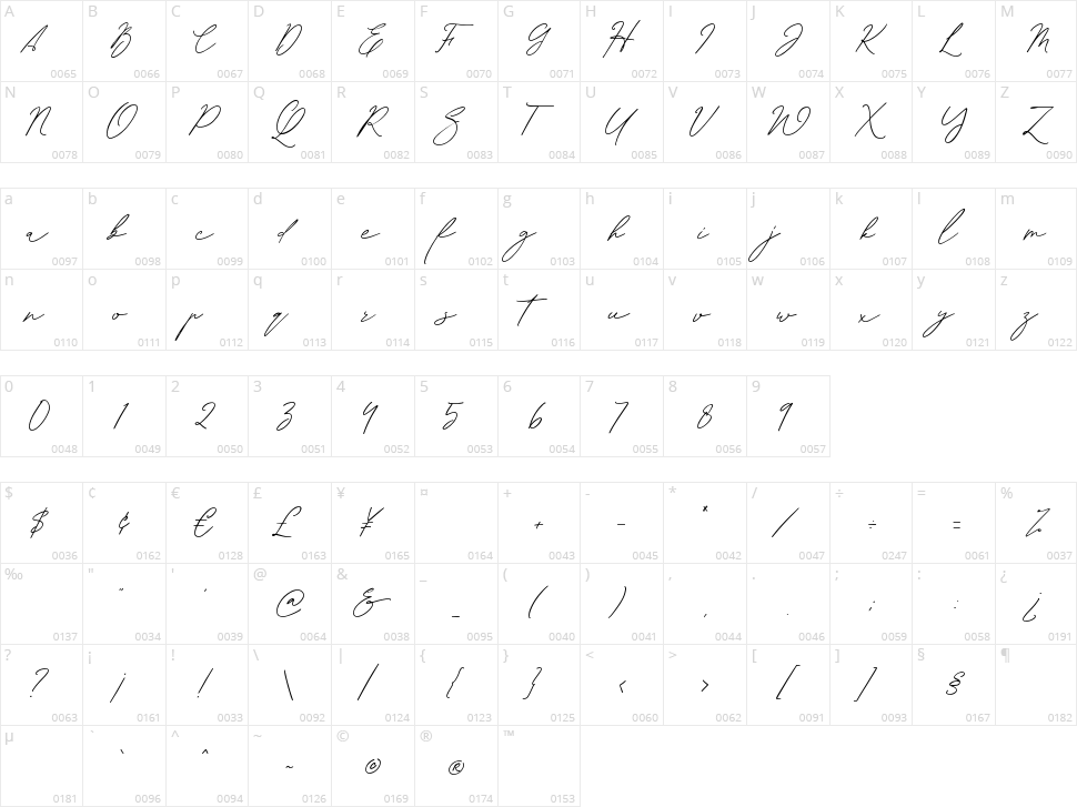Sachlette Signature Character Map