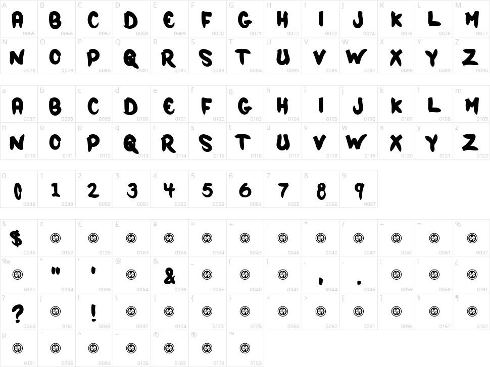 Sad Szn Character Map