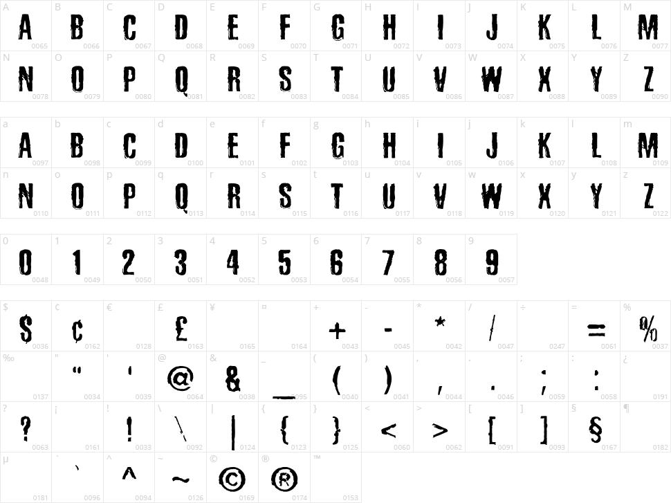 Sad Kropotkin Laugh Character Map