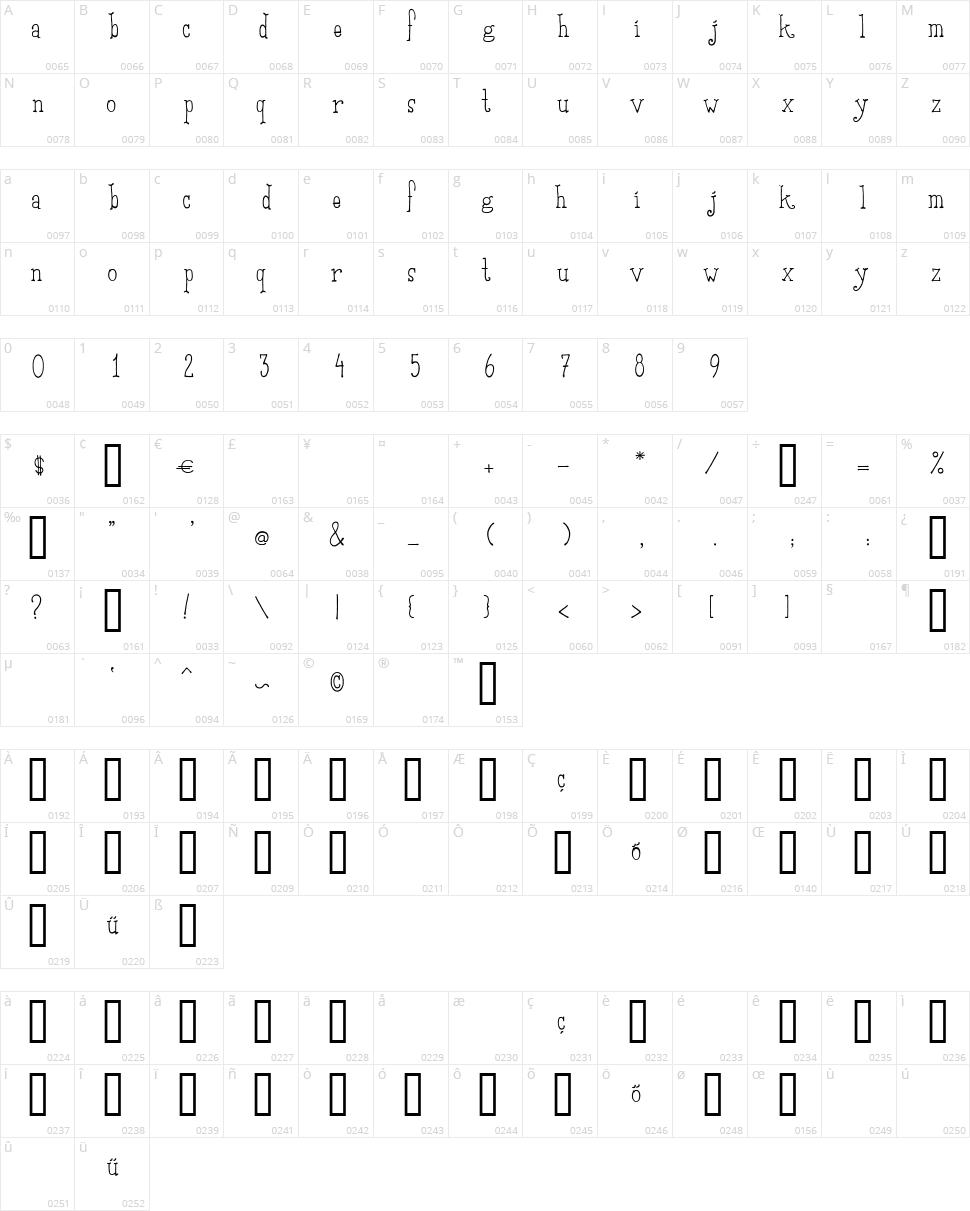 Sadi Tekin Script Character Map