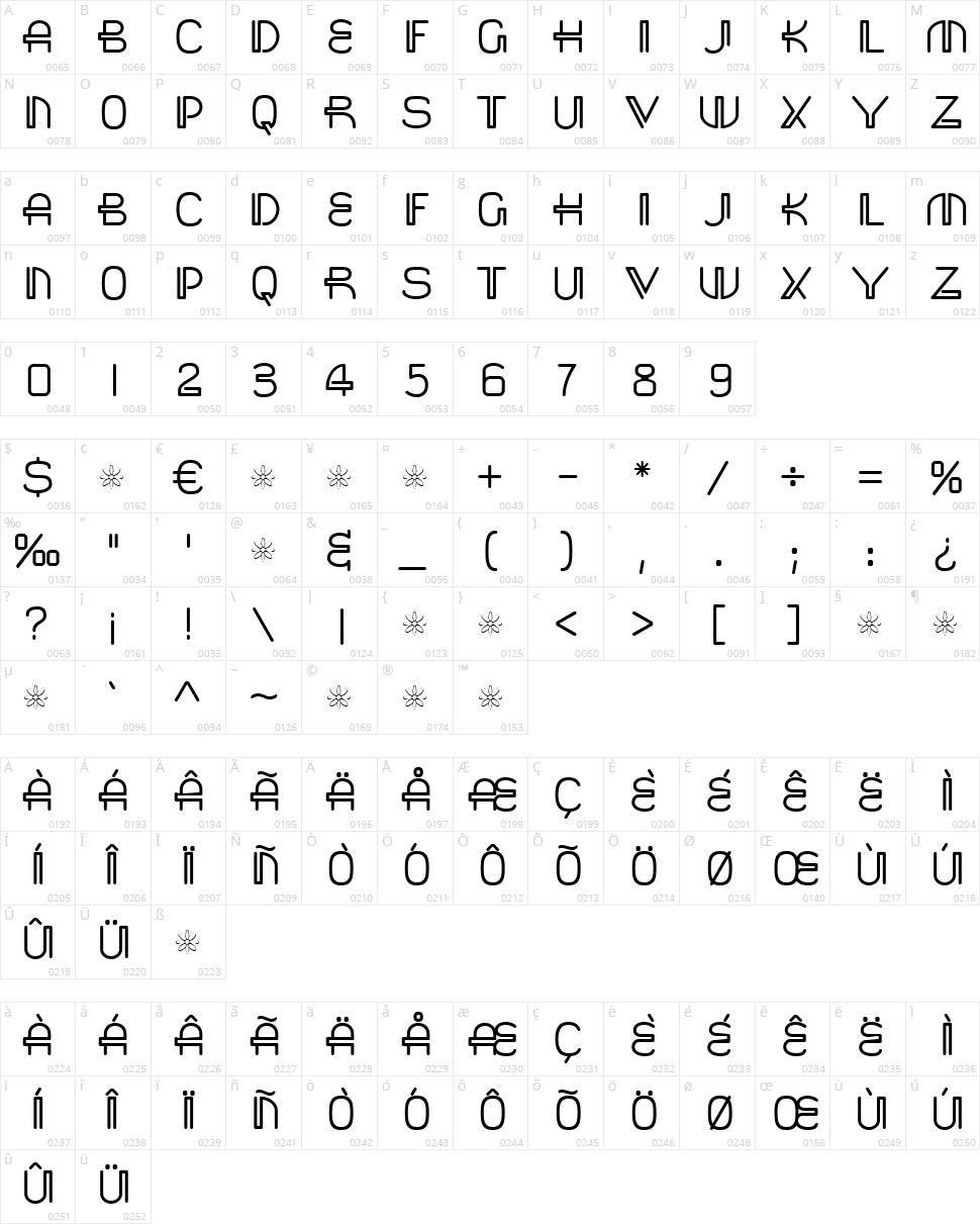 Saisa Character Map