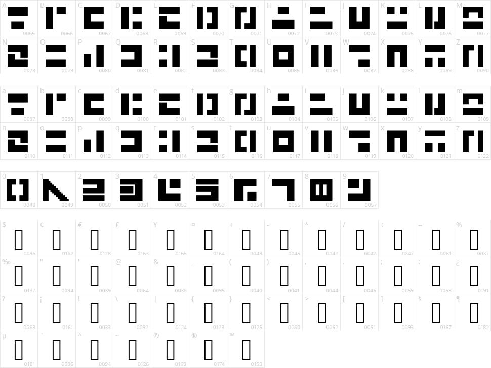 Saiyajin Character Map