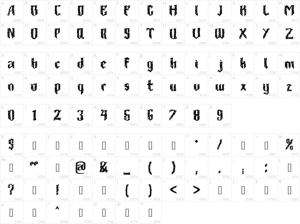 Salawaku Character Map