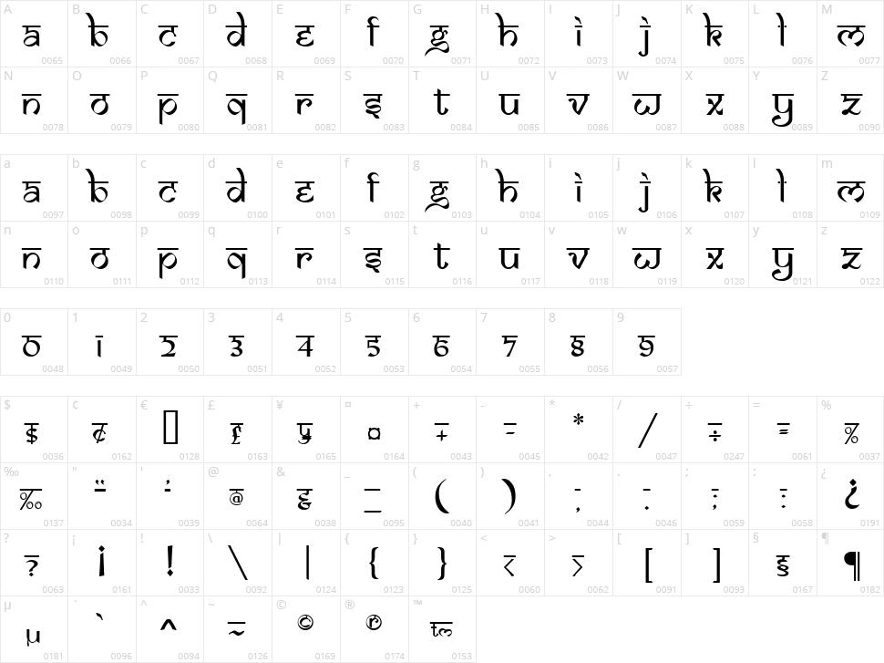 Samarkan Character Map