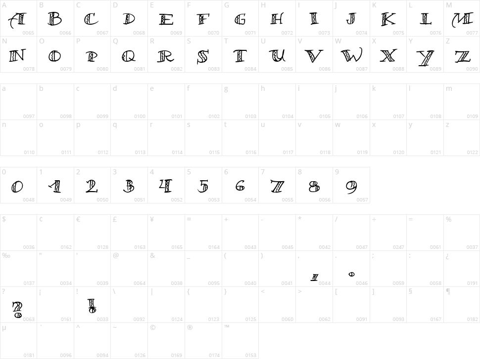 Samba Character Map