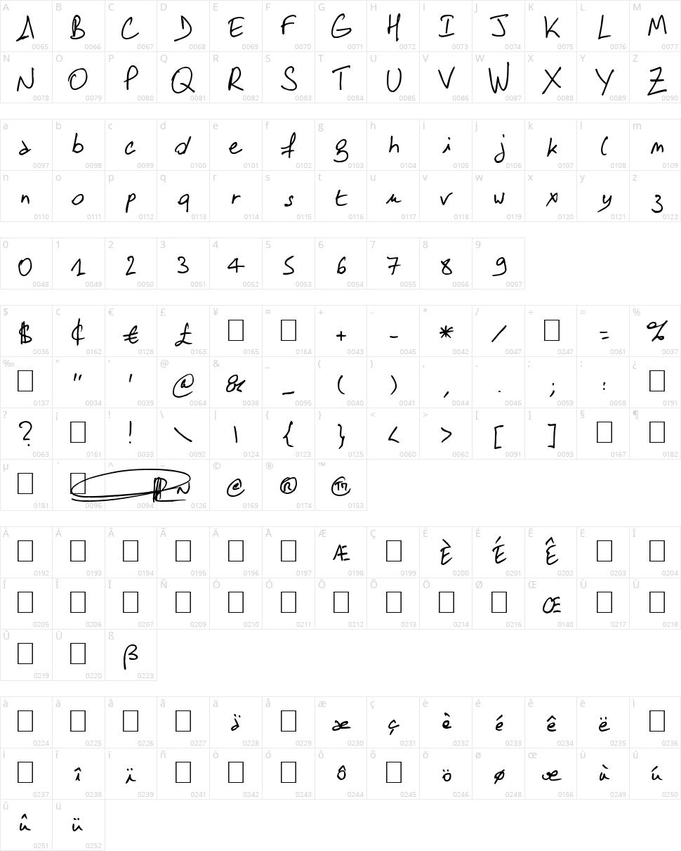 SamDam Character Map