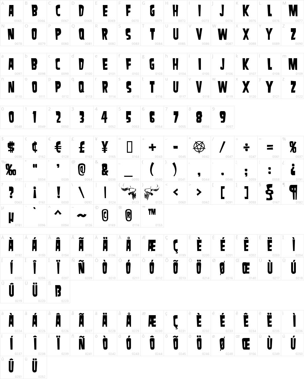 Samdan Character Map