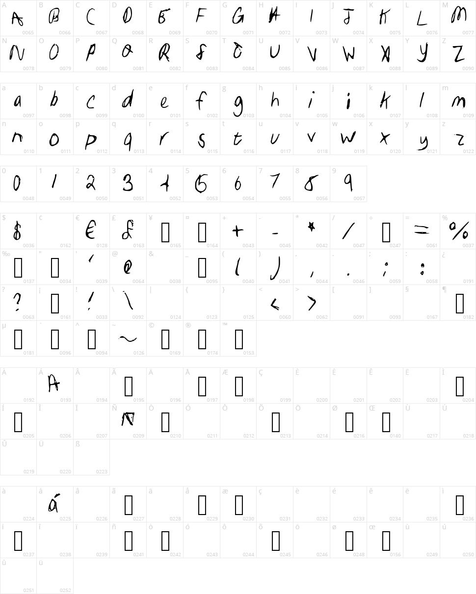 Sam Handwriting Character Map