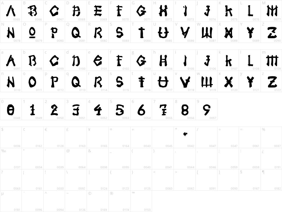 Samoerai Character Map