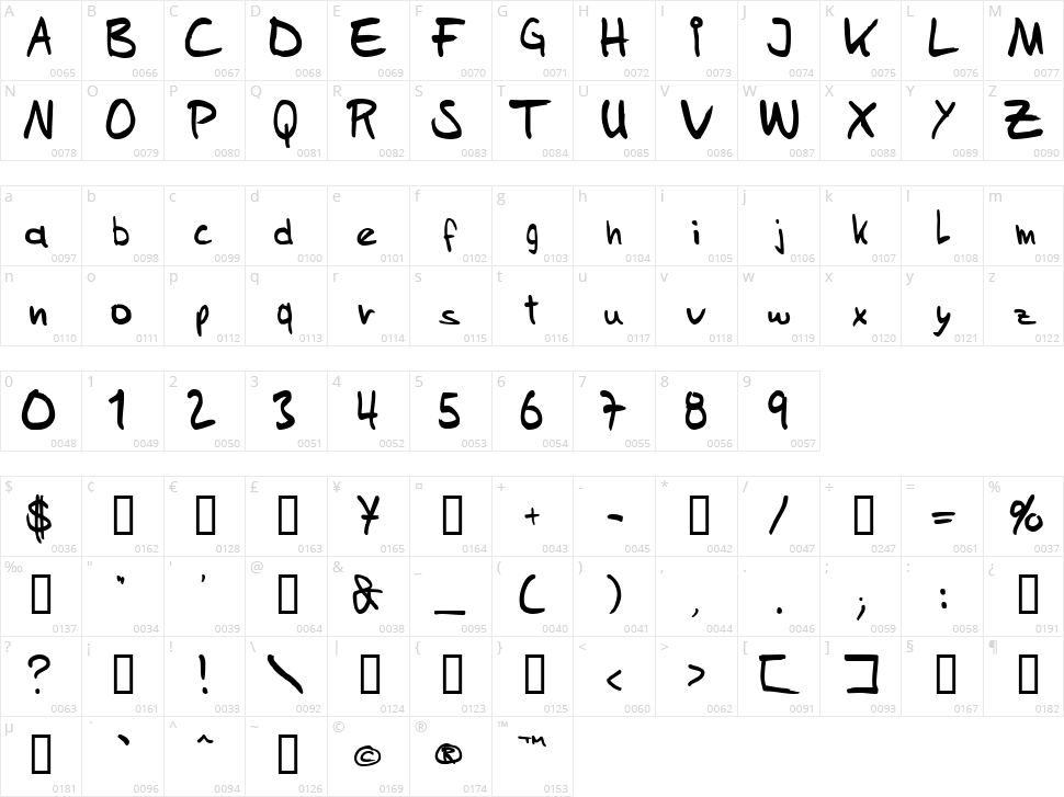 Sam's Handwriting Character Map