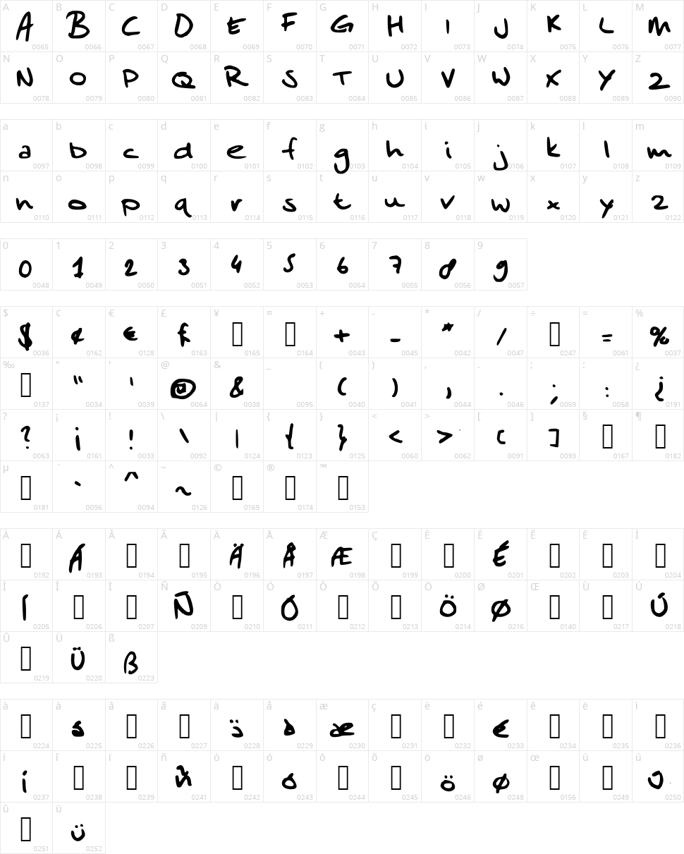 Sander's Scribble Character Map