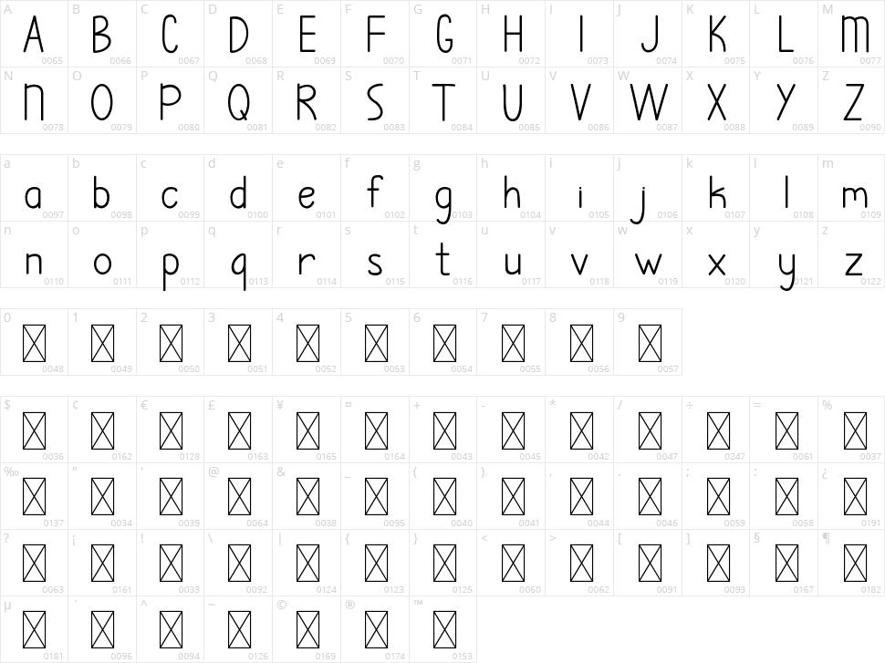 Sandwell Sans Character Map