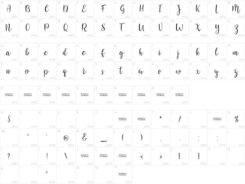 Sanies Script Character Map