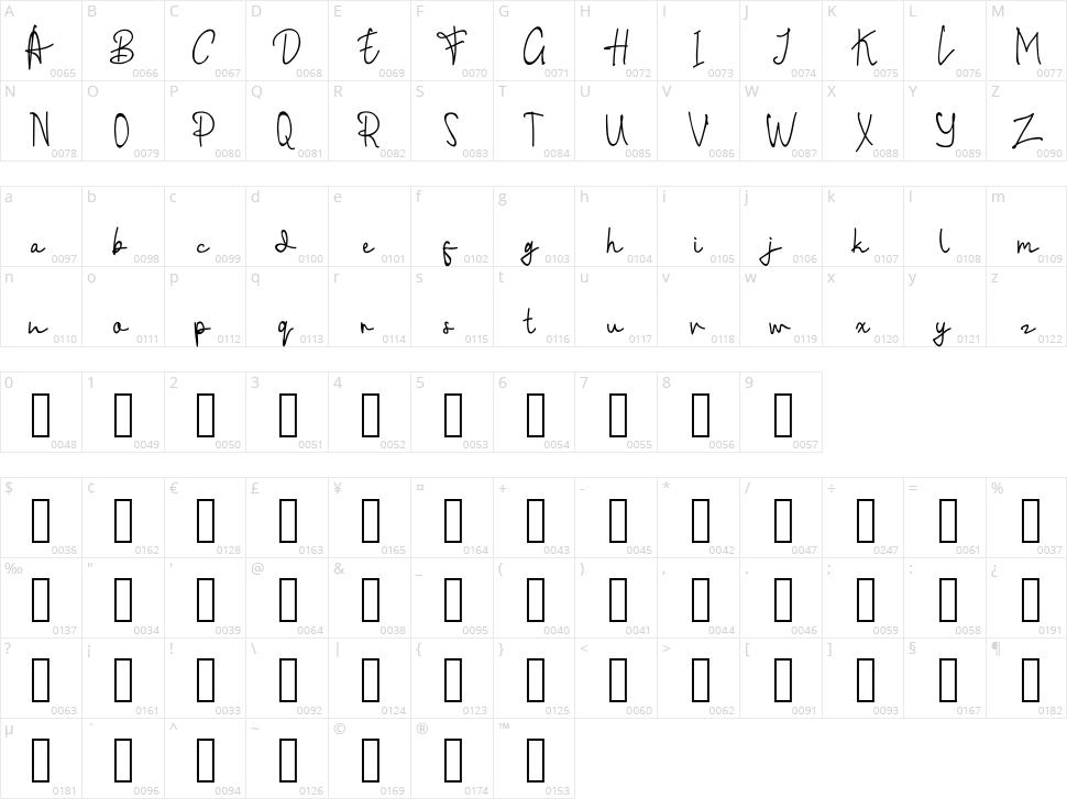 Sanitasi Character Map