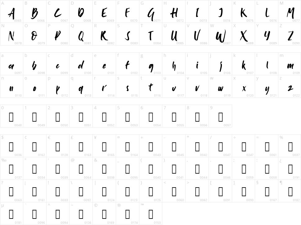 Santoryu Character Map