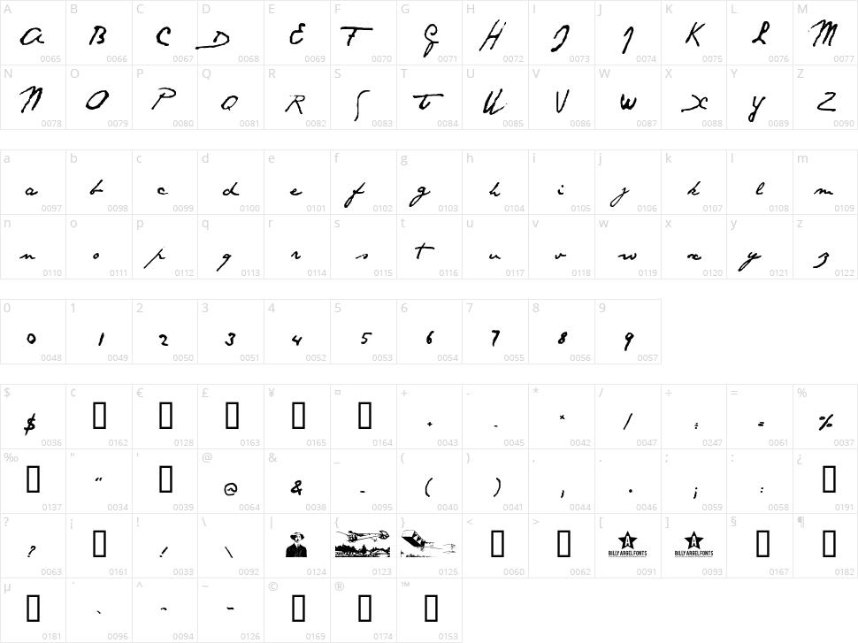 Santos Dumont Character Map