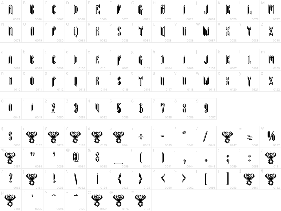 Sarcophagus Character Map