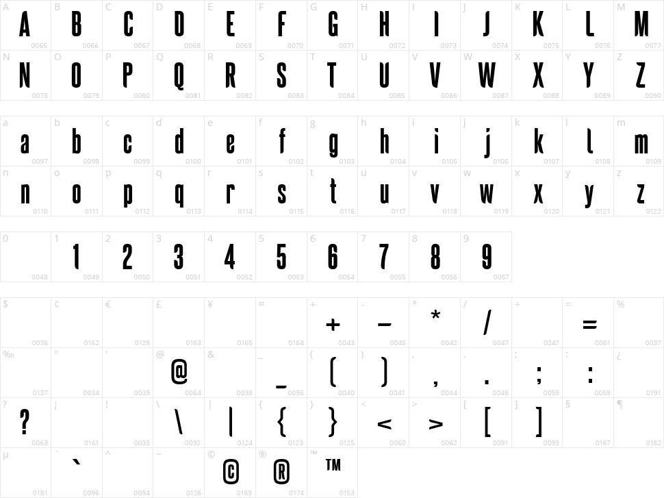 Saridona Character Map