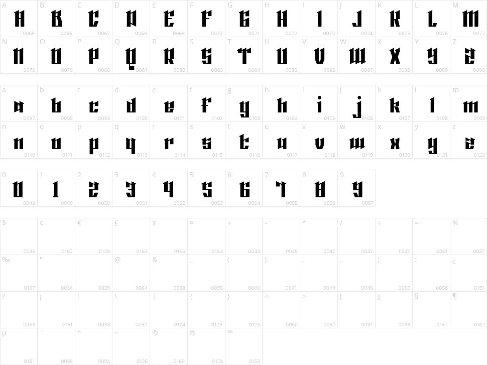 Sarkle Character Map
