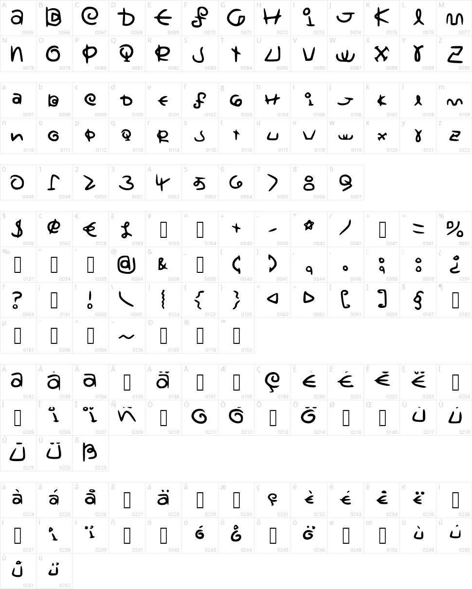 Saturnscript Handwritten Character Map