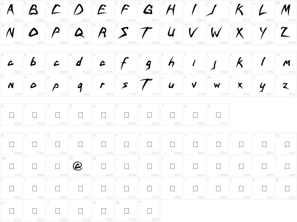Savatage Character Map