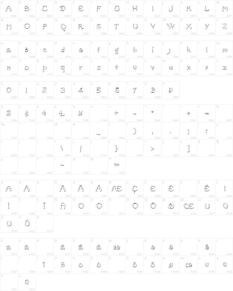 Sayonara Character Map